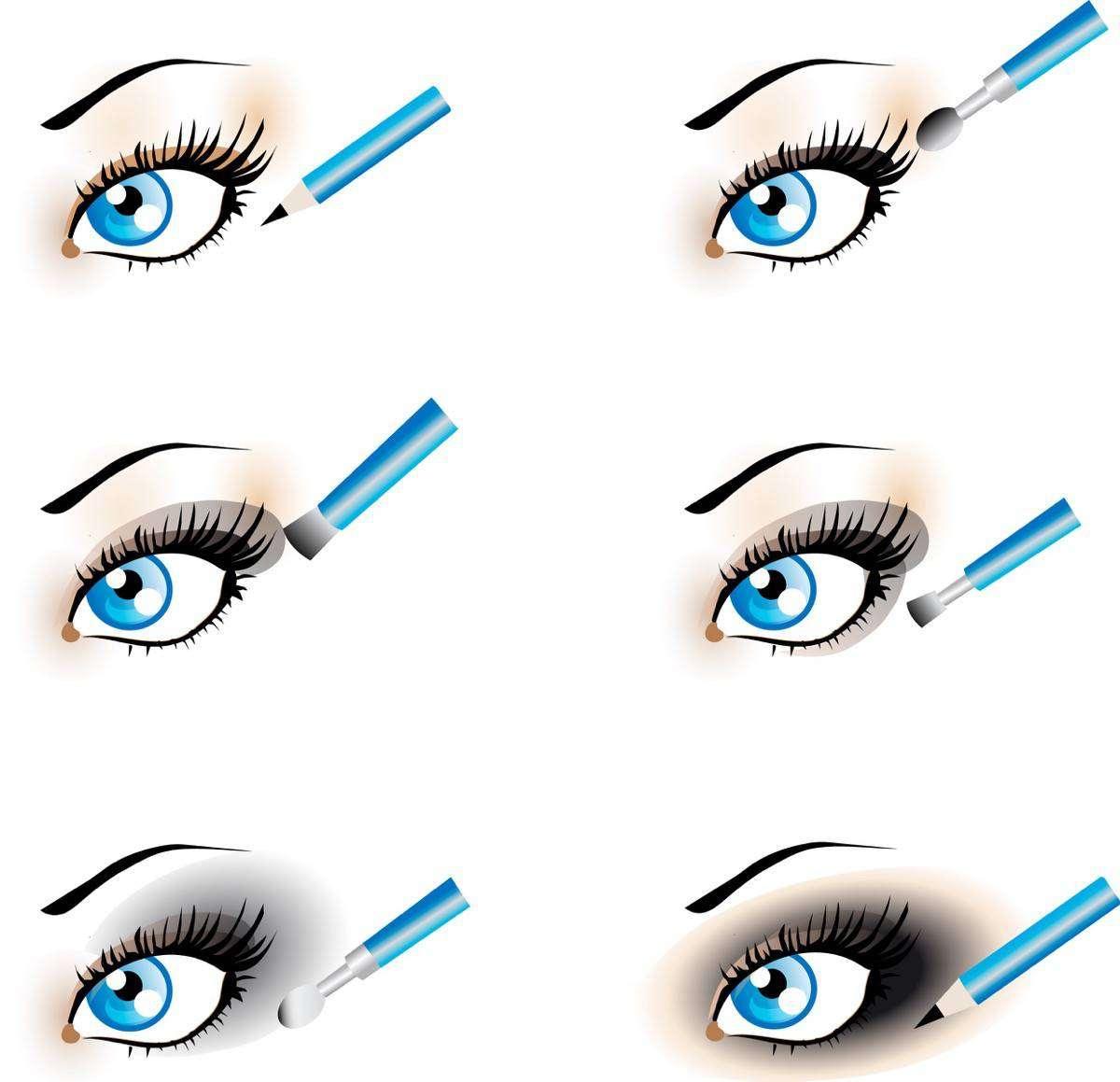pintar bien la raya del ojo - paso a paso ojo aumado