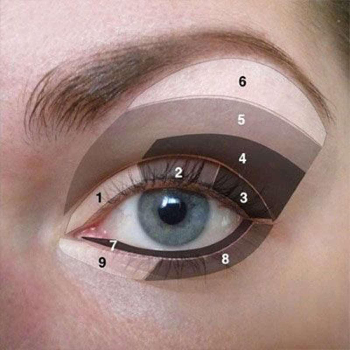 errores al maquillarse sombra de ojos