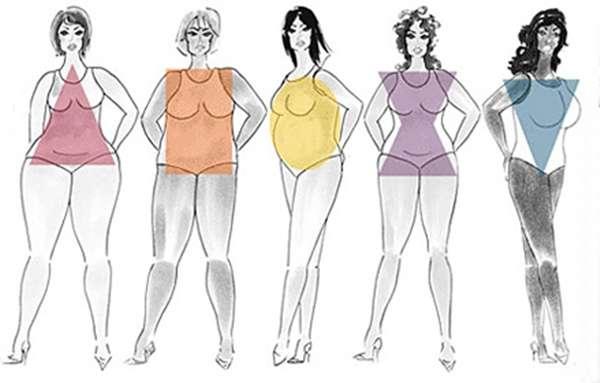 forma cuerpo mujeres