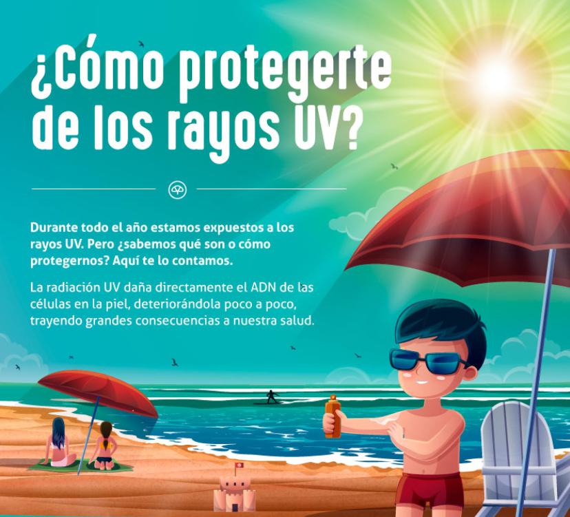 como protegerte de los rayos uv