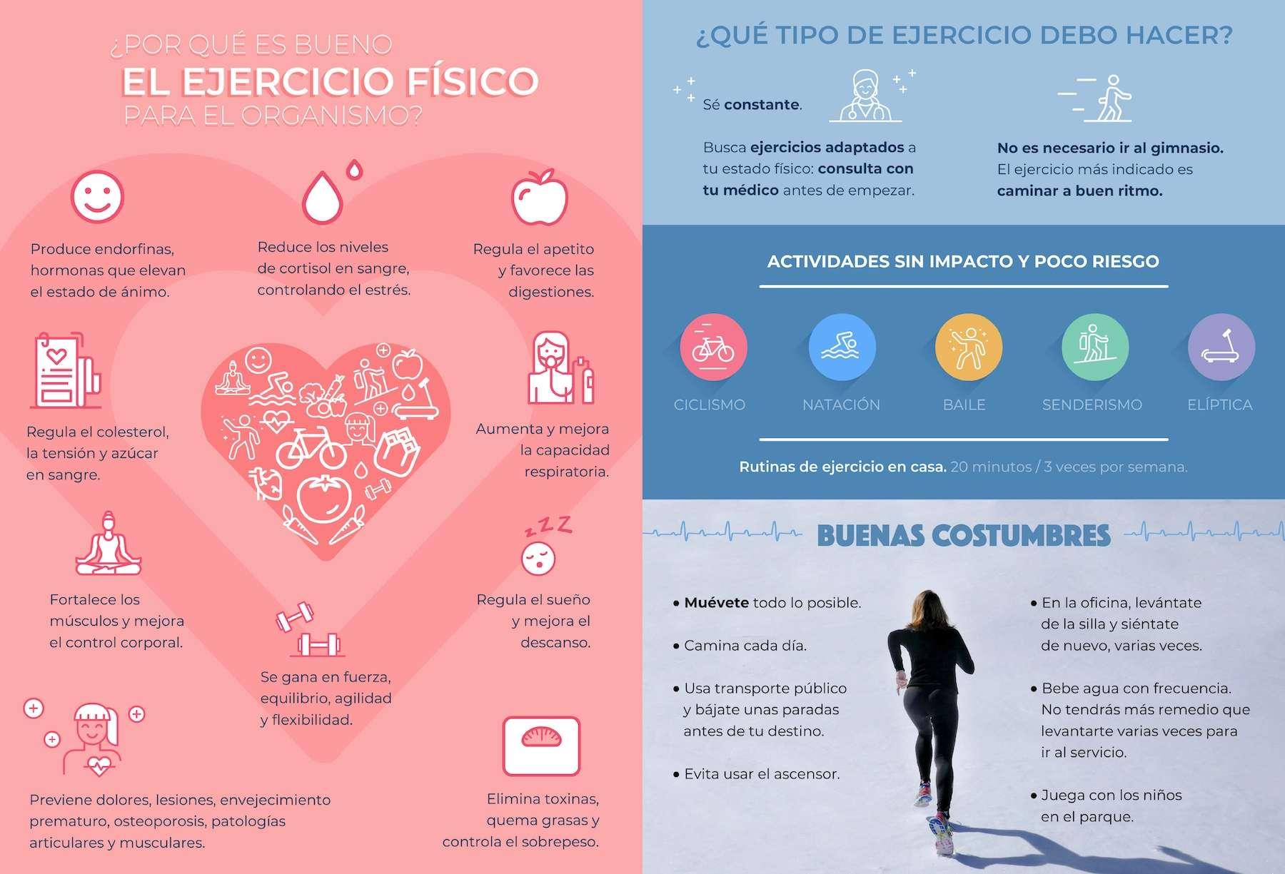 ejercicio fisico mujer